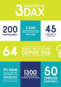 infographie chiffres clés politique de la ville