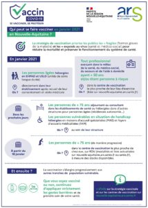 infographie vaccination
